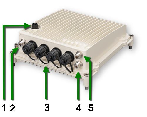Aviat CTR 8380 - Schnittstellen und Anschlussmöglichkeiten