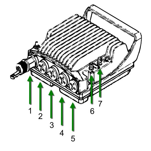 Ceragon Fibeair IP 20C - Schnittstellen und Anschlussmöglichkeiten