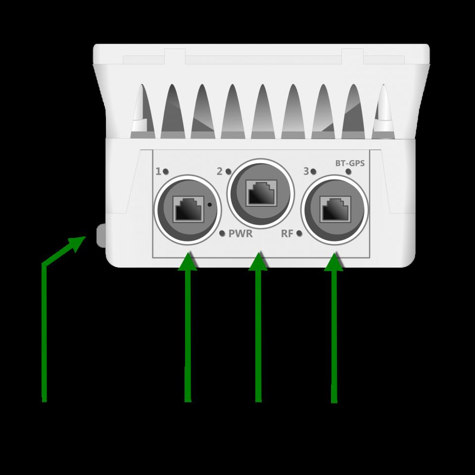 Siklu EH-500TX Schnittstellen