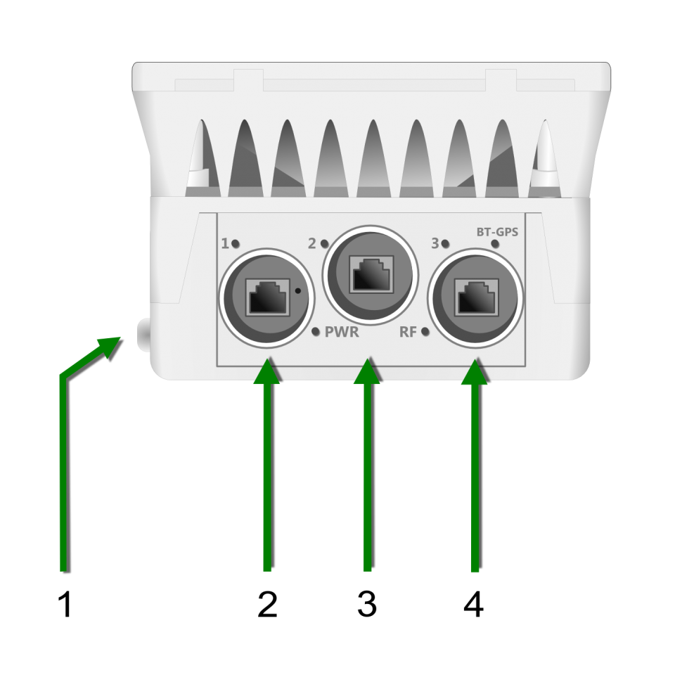 Siklu EH-600TX - Schnittstellen